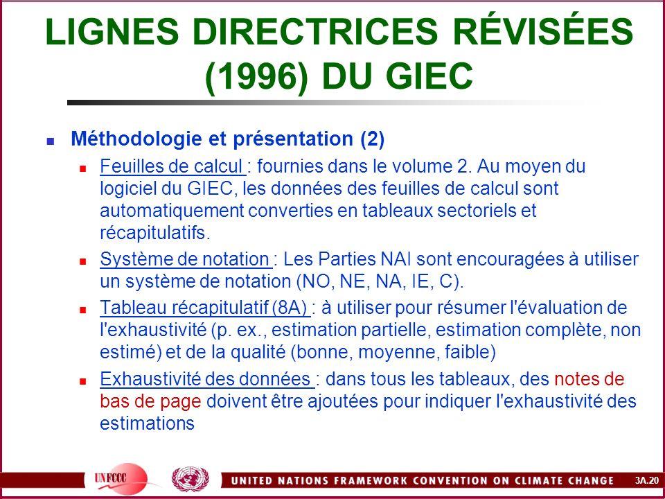 3A.20 LIGNES DIRECTRICES RÉVISÉES (1996) DU GIEC Méthodologie et présentation (2) Feuilles de calcul : fournies dans le volume 2. Au moyen du logiciel
