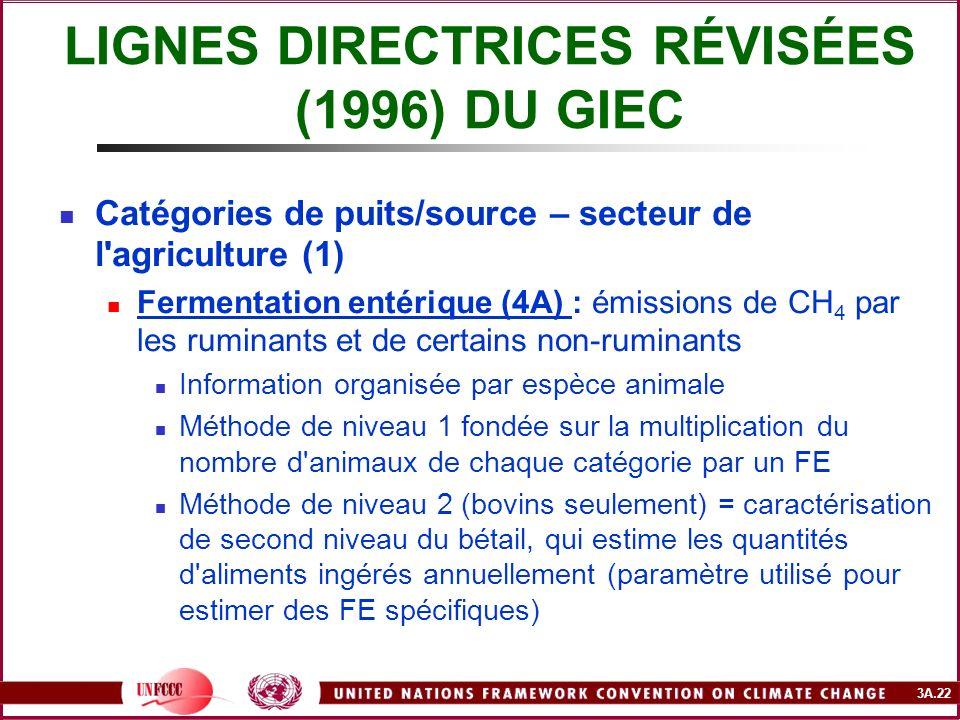 3A.22 LIGNES DIRECTRICES RÉVISÉES (1996) DU GIEC Catégories de puits/source – secteur de l'agriculture (1) Fermentation entérique (4A) : émissions de