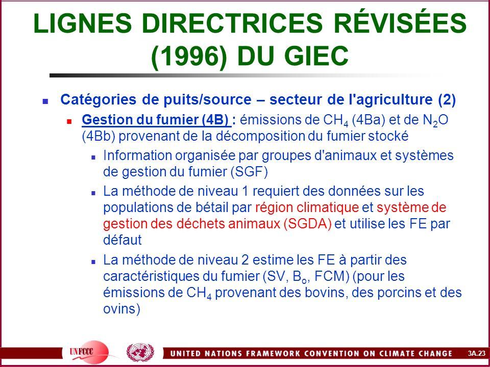 3A.23 LIGNES DIRECTRICES RÉVISÉES (1996) DU GIEC Catégories de puits/source – secteur de l'agriculture (2) Gestion du fumier (4B) : émissions de CH 4