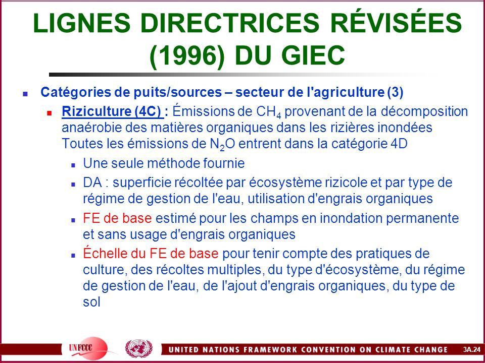 3A.24 LIGNES DIRECTRICES RÉVISÉES (1996) DU GIEC Catégories de puits/sources – secteur de l'agriculture (3) Riziculture (4C) : Émissions de CH 4 prove