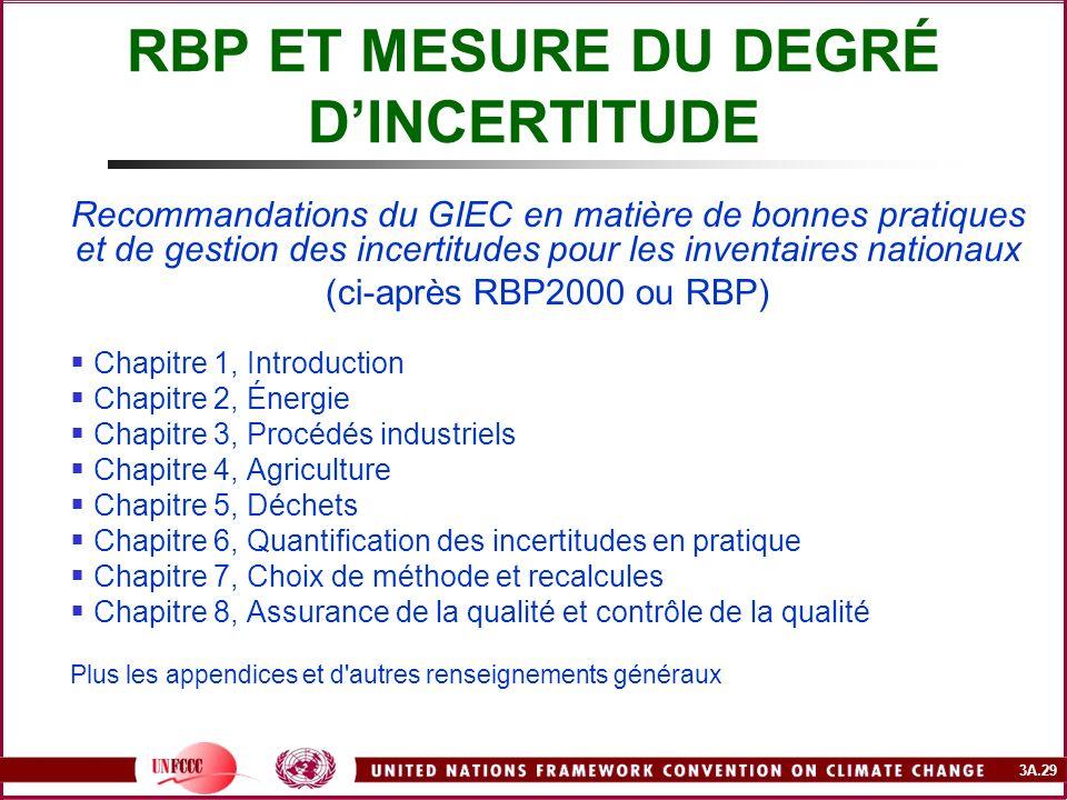 3A.29 RBP ET MESURE DU DEGRÉ DINCERTITUDE Recommandations du GIEC en matière de bonnes pratiques et de gestion des incertitudes pour les inventaires n