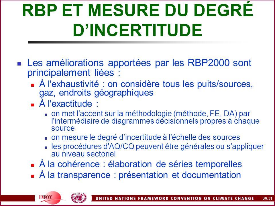 3A.31 Les améliorations apportées par les RBP2000 sont principalement liées : À l'exhaustivité : on considère tous les puits/sources, gaz, endroits gé