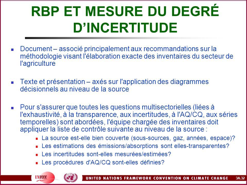 3A.32 RBP ET MESURE DU DEGRÉ DINCERTITUDE Document – associé principalement aux recommandations sur la méthodologie visant l'élaboration exacte des in
