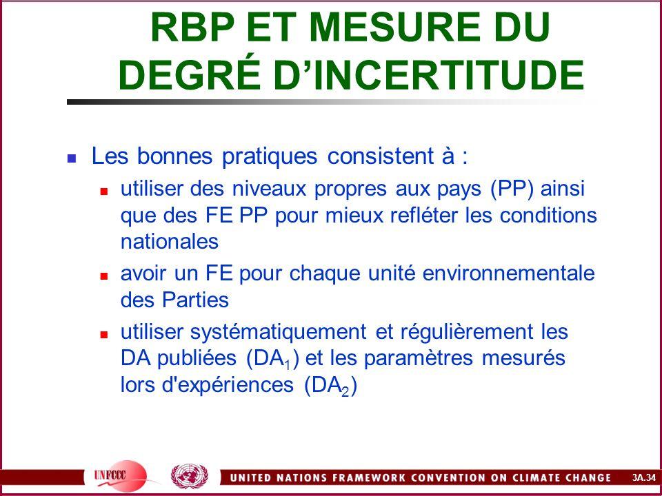 3A.34 Les bonnes pratiques consistent à : utiliser des niveaux propres aux pays (PP) ainsi que des FE PP pour mieux refléter les conditions nationales