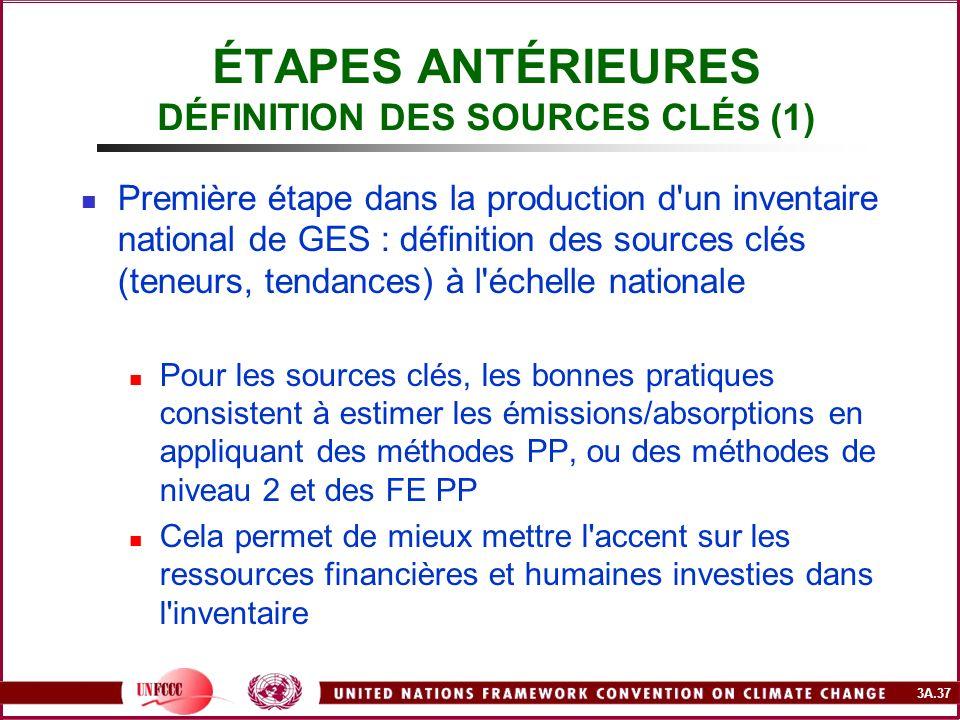 3A.37 ÉTAPES ANTÉRIEURES DÉFINITION DES SOURCES CLÉS (1) Première étape dans la production d'un inventaire national de GES : définition des sources cl