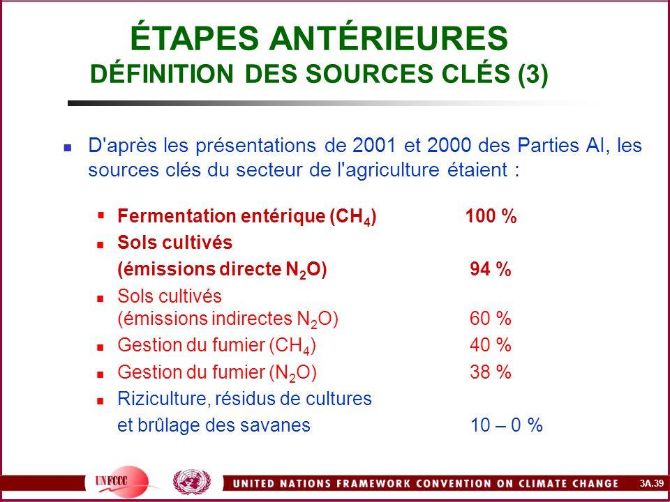 3A.39 D'après les présentations de 2001 et 2000 des Parties AI, les sources clés du secteur de l'agriculture étaient : Fermentation entérique (CH 4 )1