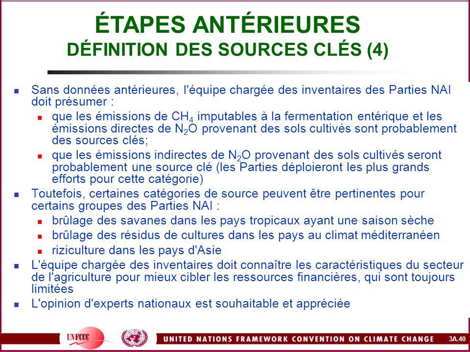 3A.40 Sans données antérieures, l'équipe chargée des inventaires des Parties NAI doit présumer : que les émissions de CH 4 imputables à la fermentatio