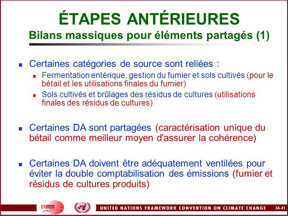 3A.41 ÉTAPES ANTÉRIEURES Bilans massiques pour éléments partagés (1) Certaines catégories de source sont reliées : Fermentation entérique, gestion du