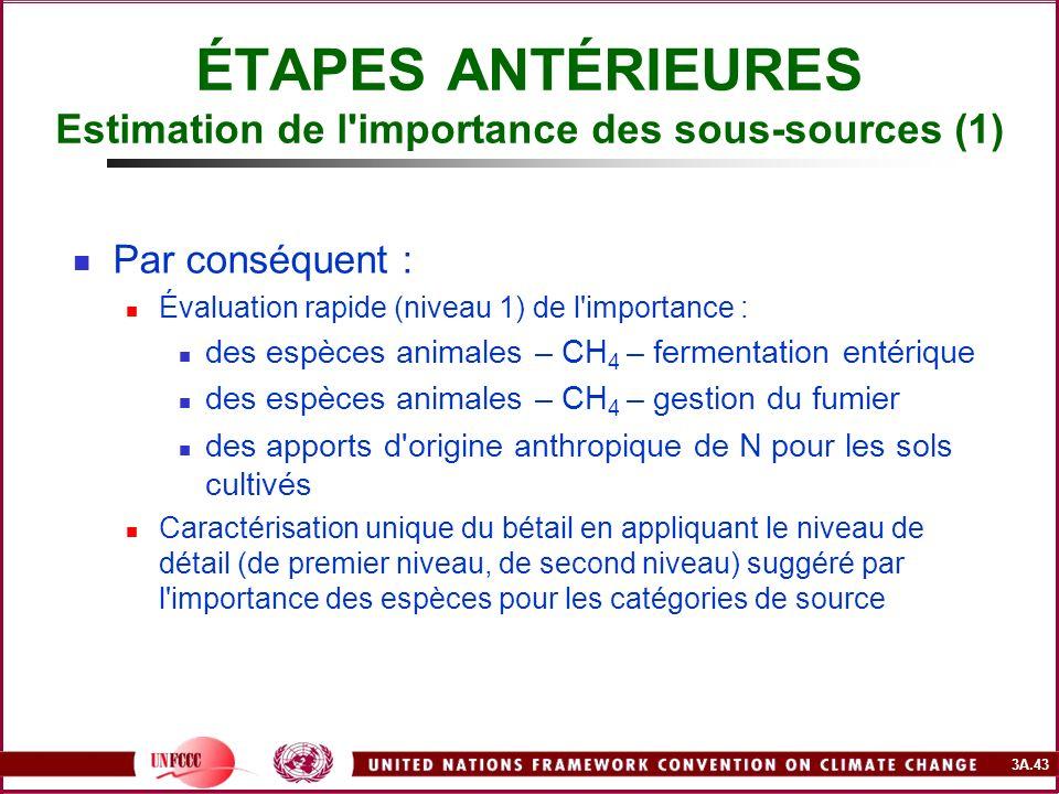 3A.43 Par conséquent : Évaluation rapide (niveau 1) de l'importance : des espèces animales – CH 4 – fermentation entérique des espèces animales – CH 4