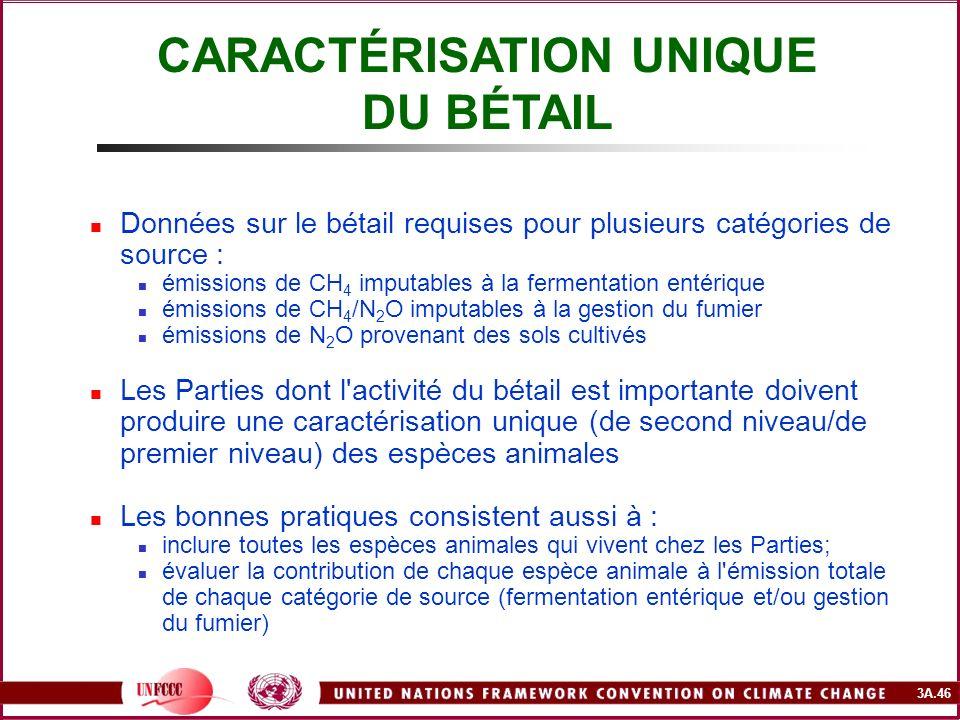 3A.46 Données sur le bétail requises pour plusieurs catégories de source : émissions de CH 4 imputables à la fermentation entérique émissions de CH 4