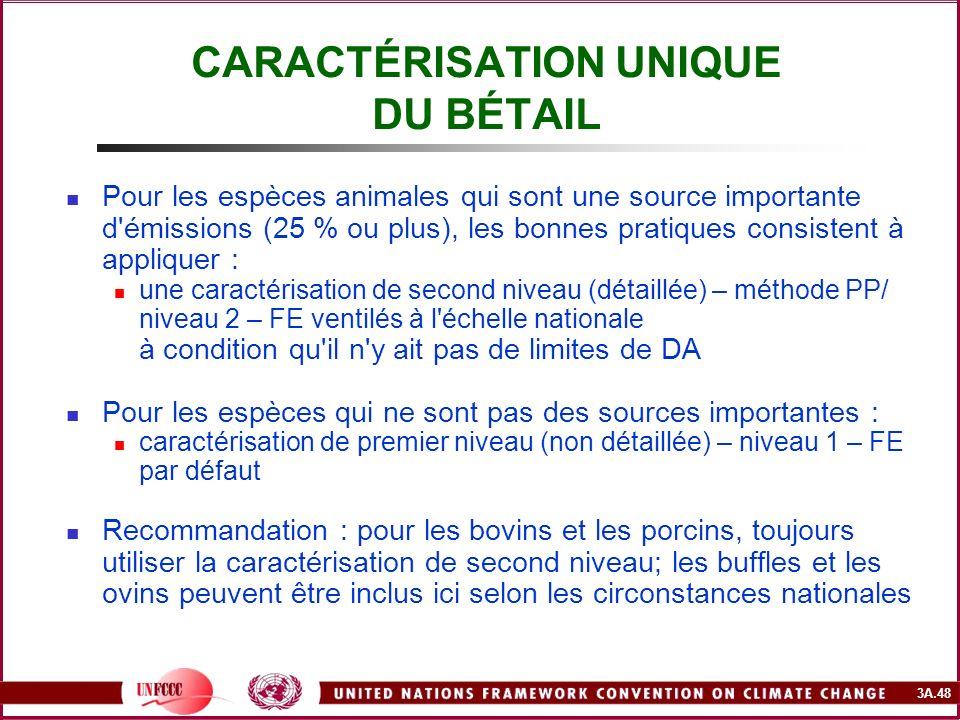 3A.48 CARACTÉRISATION UNIQUE DU BÉTAIL Pour les espèces animales qui sont une source importante d'émissions (25 % ou plus), les bonnes pratiques consi