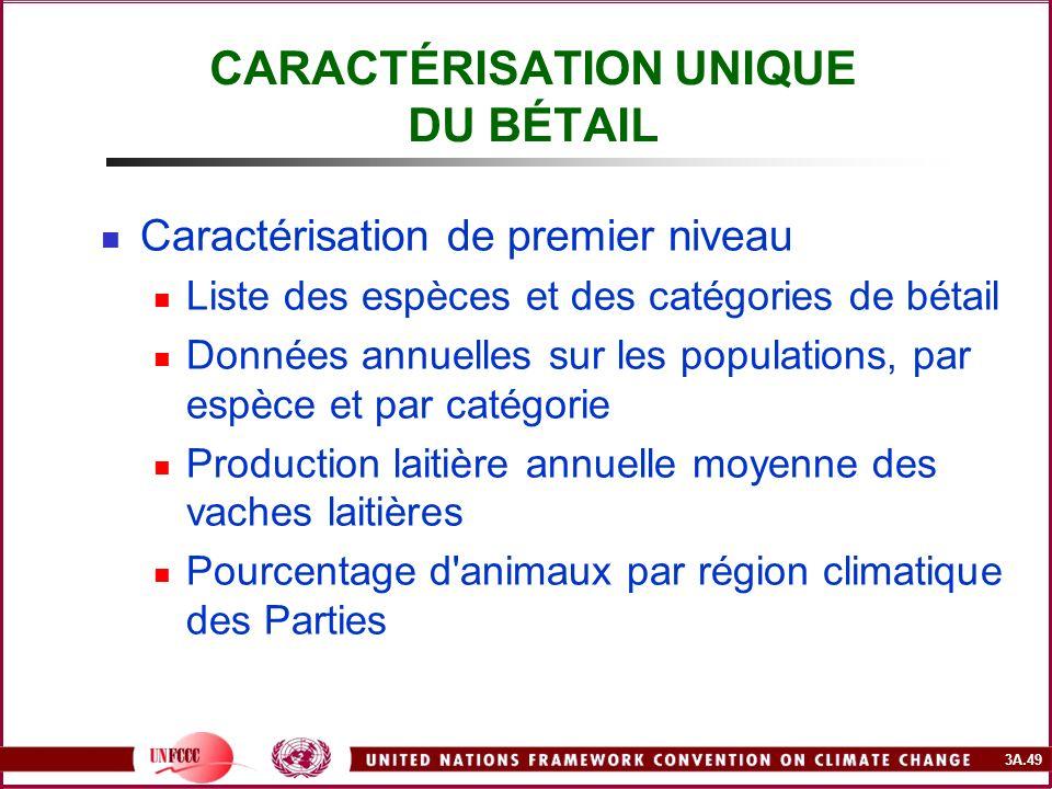 3A.49 CARACTÉRISATION UNIQUE DU BÉTAIL Caractérisation de premier niveau Liste des espèces et des catégories de bétail Données annuelles sur les popul