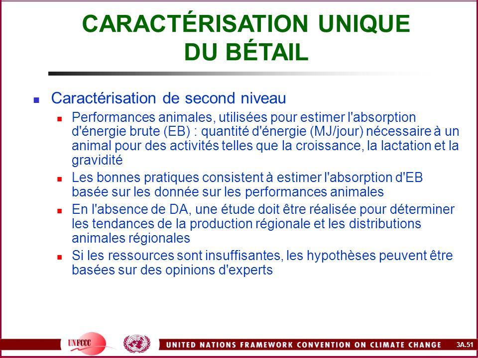 3A.51 Caractérisation de second niveau Performances animales, utilisées pour estimer l'absorption d'énergie brute (EB) : quantité d'énergie (MJ/jour)