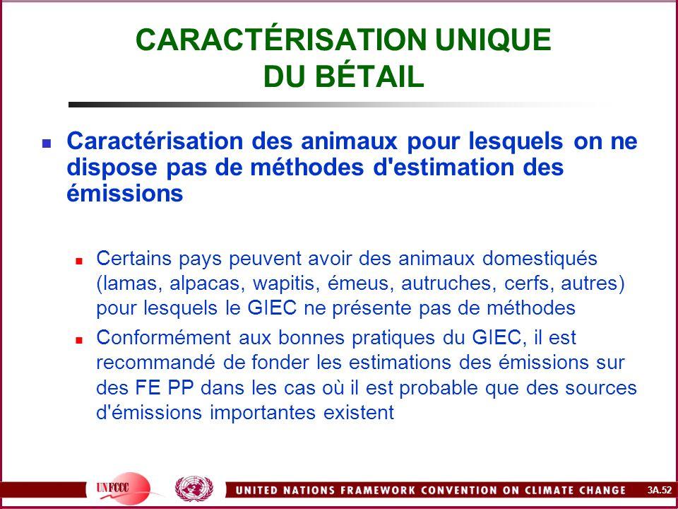 3A.52 CARACTÉRISATION UNIQUE DU BÉTAIL Caractérisation des animaux pour lesquels on ne dispose pas de méthodes d'estimation des émissions Certains pay
