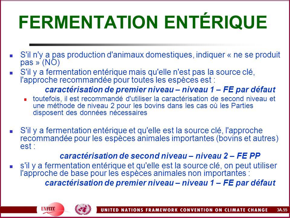 3A.55 FERMENTATION ENTÉRIQUE S'il n'y a pas production d'animaux domestiques, indiquer « ne se produit pas » (NO) S'il y a fermentation entérique mais