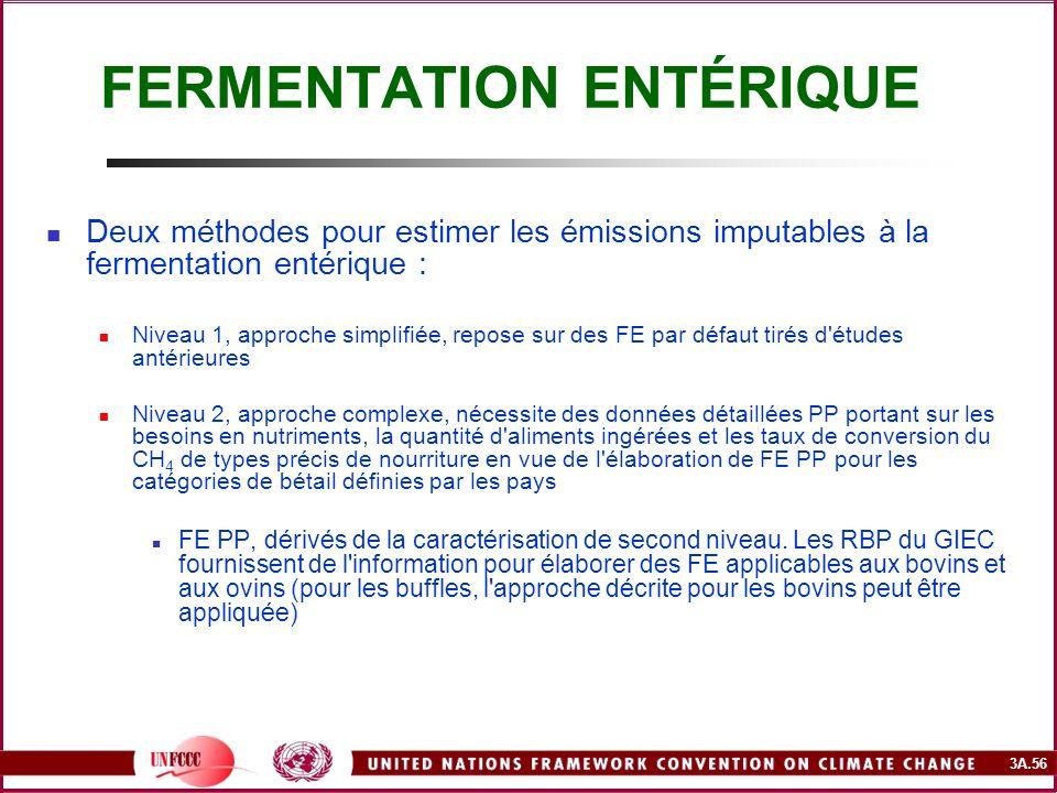 3A.56 FERMENTATION ENTÉRIQUE Deux méthodes pour estimer les émissions imputables à la fermentation entérique : Niveau 1, approche simplifiée, repose s