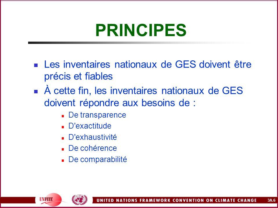 3A.6 PRINCIPES Les inventaires nationaux de GES doivent être précis et fiables À cette fin, les inventaires nationaux de GES doivent répondre aux beso