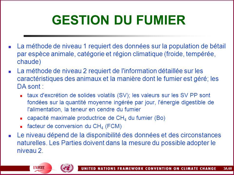 3A.60 GESTION DU FUMIER La méthode de niveau 1 requiert des données sur la population de bétail par espèce animale, catégorie et région climatique (fr