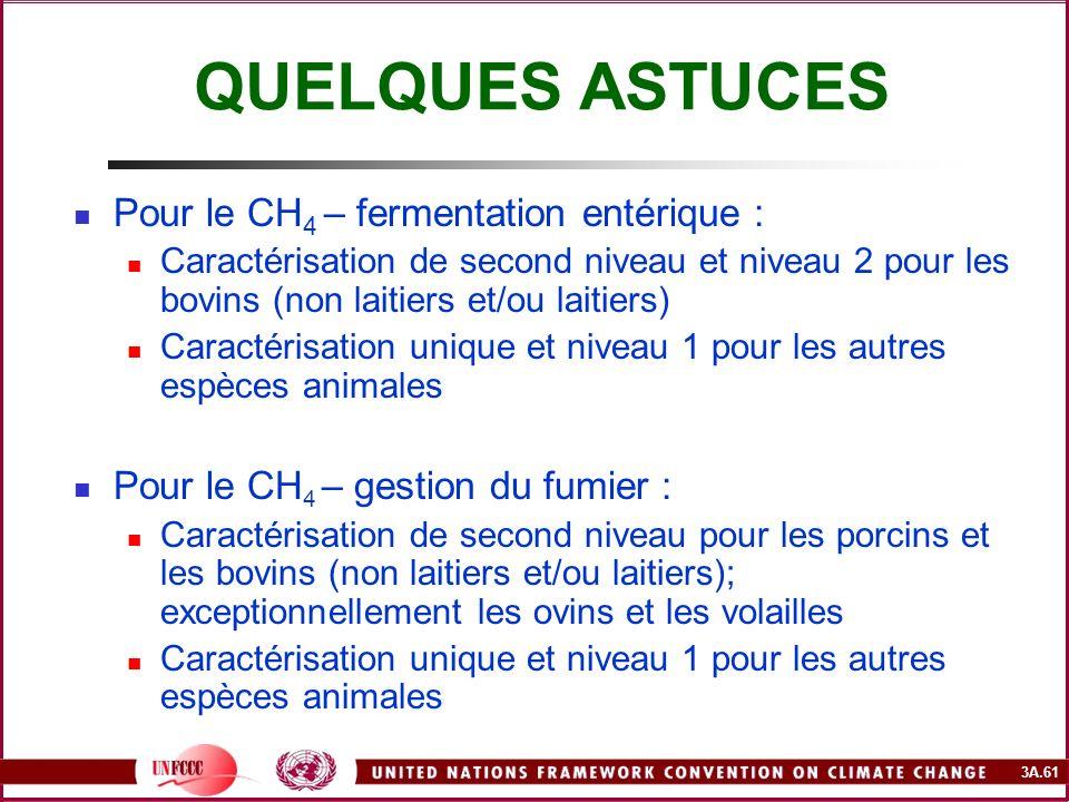 3A.61 QUELQUES ASTUCES Pour le CH 4 – fermentation entérique : Caractérisation de second niveau et niveau 2 pour les bovins (non laitiers et/ou laitie