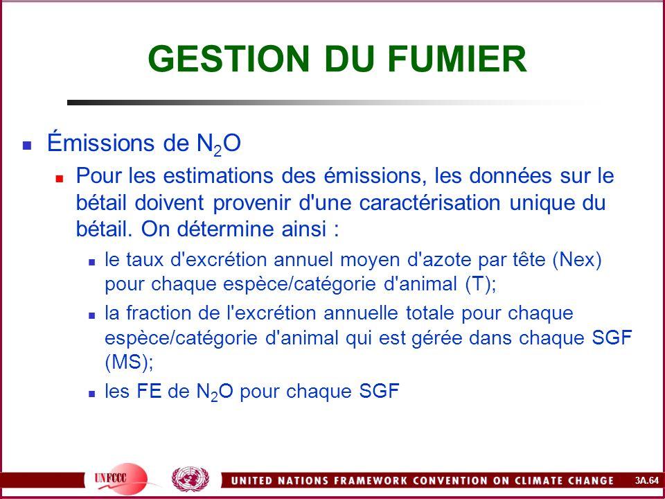 3A.64 GESTION DU FUMIER Émissions de N 2 O Pour les estimations des émissions, les données sur le bétail doivent provenir d'une caractérisation unique