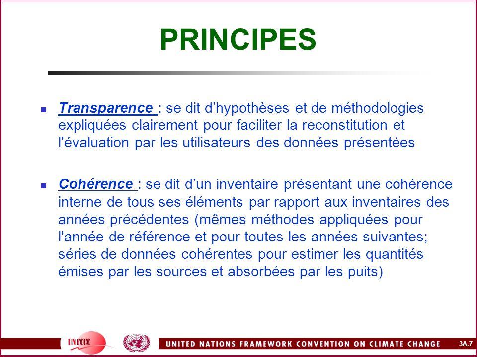 3A.7 PRINCIPES Transparence : se dit dhypothèses et de méthodologies expliquées clairement pour faciliter la reconstitution et l'évaluation par les ut
