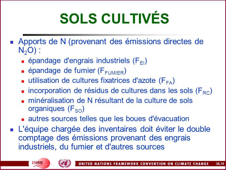 3A.74 SOLS CULTIVÉS Apports de N (provenant des émissions directes de N 2 O) : épandage d'engrais industriels (F EI ) épandage de fumier (F FUMIER ) u