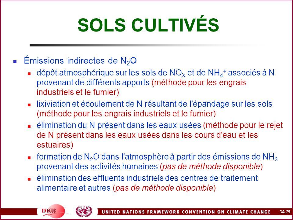 3A.79 Émissions indirectes de N 2 O dépôt atmosphérique sur les sols de NO X et de NH 4 + associés à N provenant de différents apports (méthode pour l