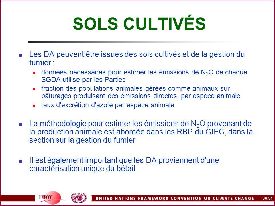 3A.84 SOLS CULTIVÉS Les DA peuvent être issues des sols cultivés et de la gestion du fumier : données nécessaires pour estimer les émissions de N 2 O