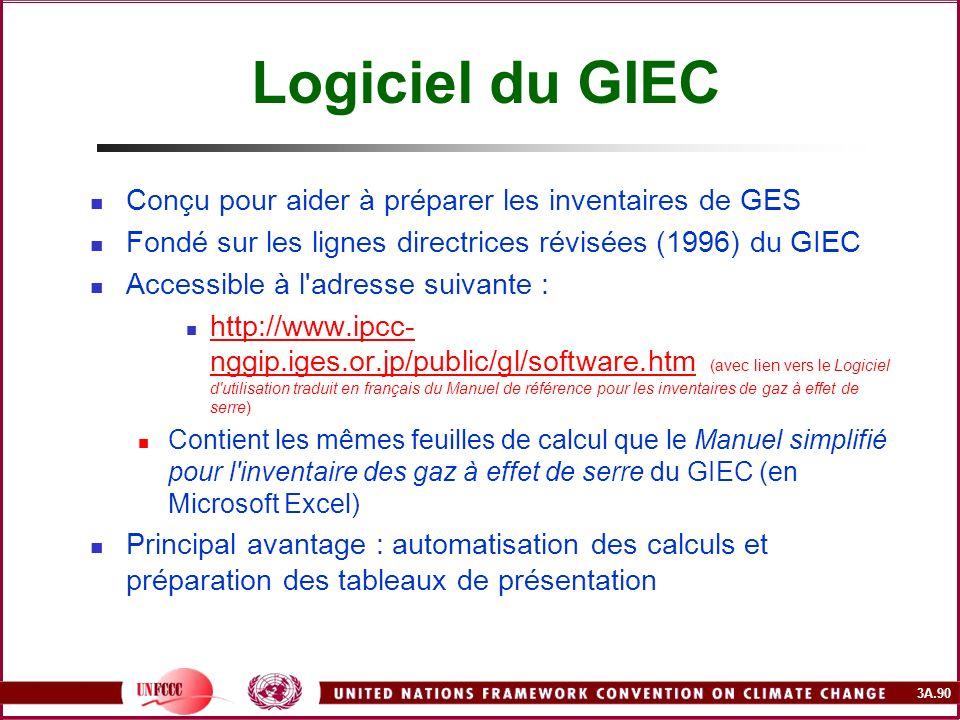 3A.90 Logiciel du GIEC Conçu pour aider à préparer les inventaires de GES Fondé sur les lignes directrices révisées (1996) du GIEC Accessible à l'adre