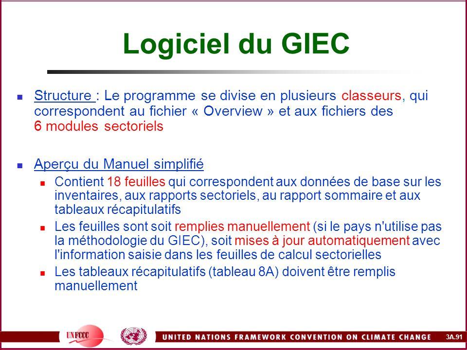 3A.91 Logiciel du GIEC Structure : Le programme se divise en plusieurs classeurs, qui correspondent au fichier « Overview » et aux fichiers des 6 modu