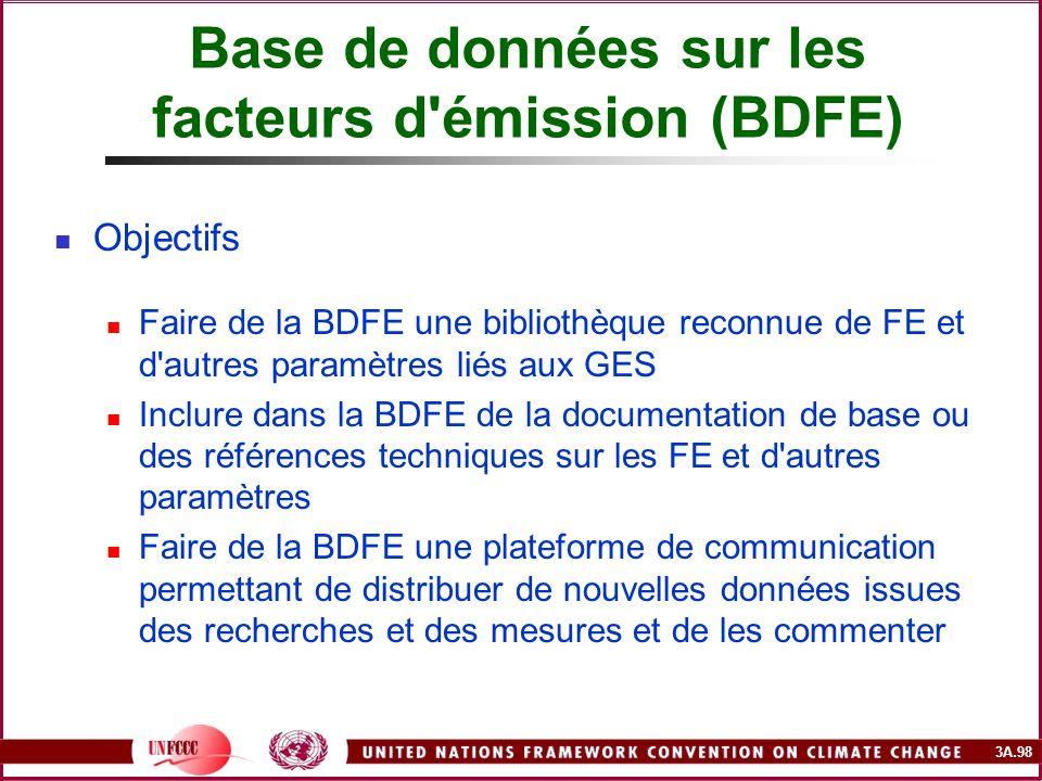 3A.98 Base de données sur les facteurs d'émission (BDFE) Objectifs Faire de la BDFE une bibliothèque reconnue de FE et d'autres paramètres liés aux GE