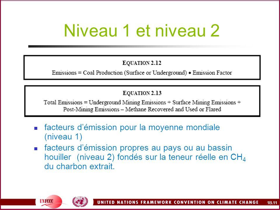 1B.11 Niveau 1 et niveau 2 facteurs démission pour la moyenne mondiale (niveau 1) facteurs démission propres au pays ou au bassin houiller (niveau 2) fondés sur la teneur réelle en CH 4 du charbon extrait.