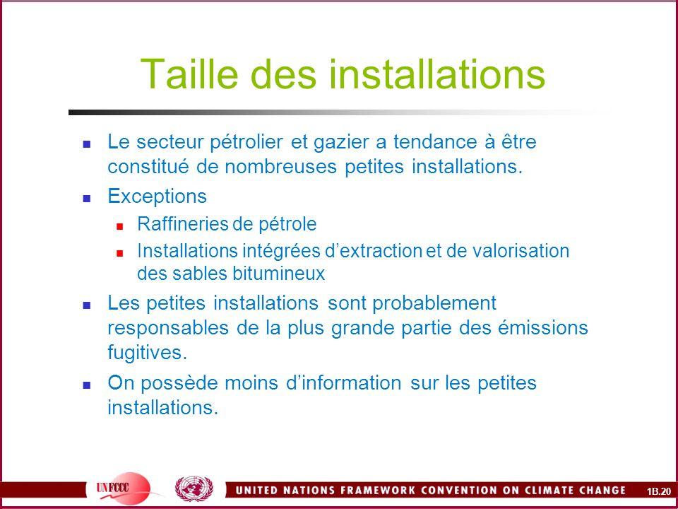 1B.20 Taille des installations Le secteur pétrolier et gazier a tendance à être constitué de nombreuses petites installations.