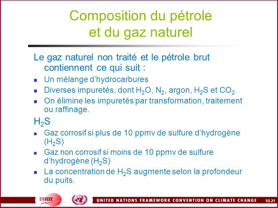 1B.21 Composition du pétrole et du gaz naturel Le gaz naturel non traité et le pétrole brut contiennent ce qui suit : Un mélange dhydrocarbures Diverses impuretés, dont H 2 O, N 2, argon, H 2 S et CO 2.