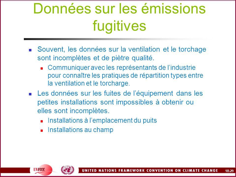 1B.29 Données sur les émissions fugitives Souvent, les données sur la ventilation et le torchage sont incomplètes et de piètre qualité.