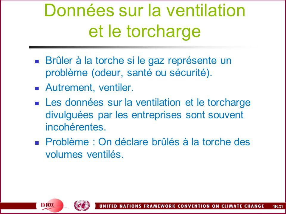 1B.31 Données sur la ventilation et le torcharge Brûler à la torche si le gaz représente un problème (odeur, santé ou sécurité).