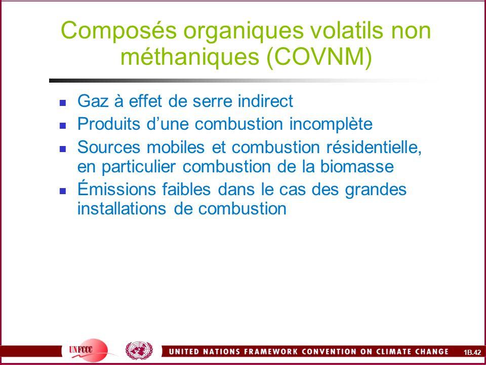 1B.42 Composés organiques volatils non méthaniques (COVNM) Gaz à effet de serre indirect Produits dune combustion incomplète Sources mobiles et combustion résidentielle, en particulier combustion de la biomasse Émissions faibles dans le cas des grandes installations de combustion