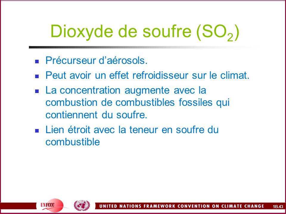1B.43 Dioxyde de soufre (SO 2 ) Précurseur daérosols.