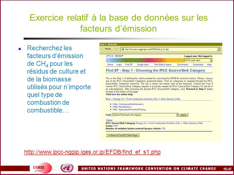 1B.47 Exercice relatif à la base de données sur les facteurs démission Recherchez les facteurs démission de CH 4 pour les résidus de culture et de la biomasse utilisés pour nimporte quel type de combustion de combustible… http://www.ipcc-nggip.iges.or.jp/EFDB/find_ef_s1.php