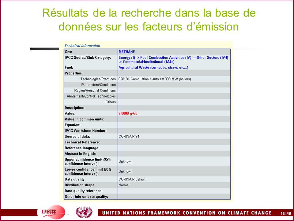 1B.48 Résultats de la recherche dans la base de données sur les facteurs démission