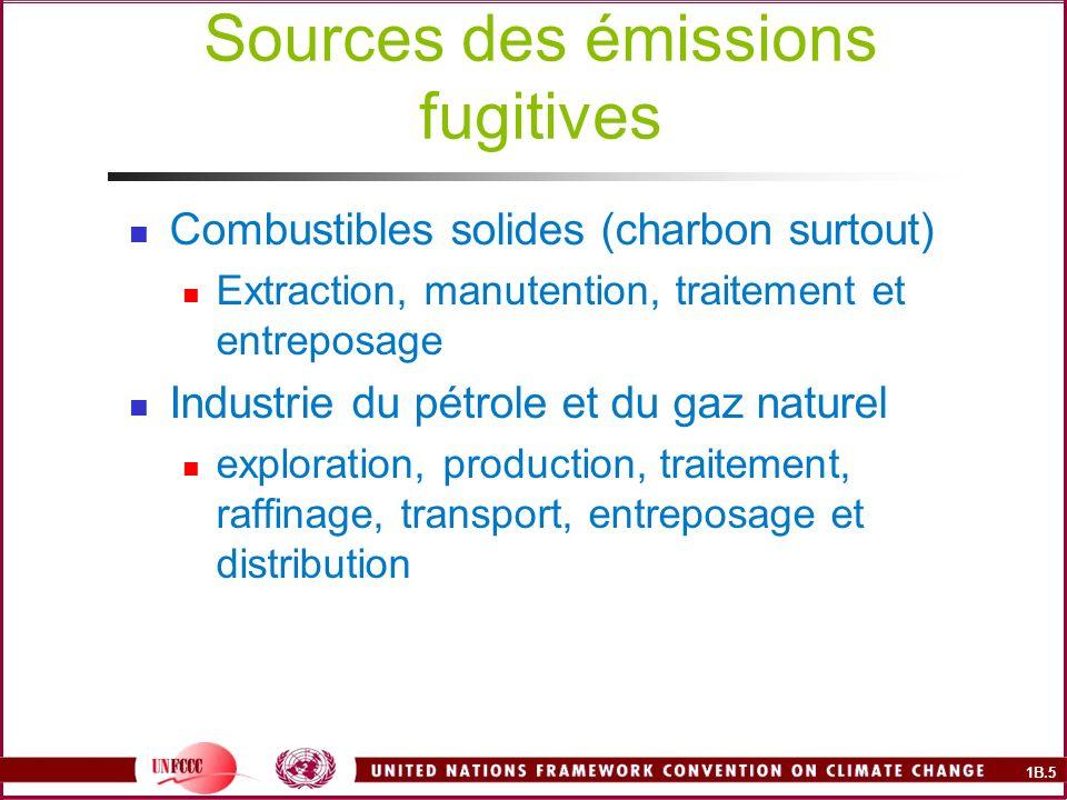 1B.6 Extraction et manutention du charbon Libération du méthane piégé durant lextraction.