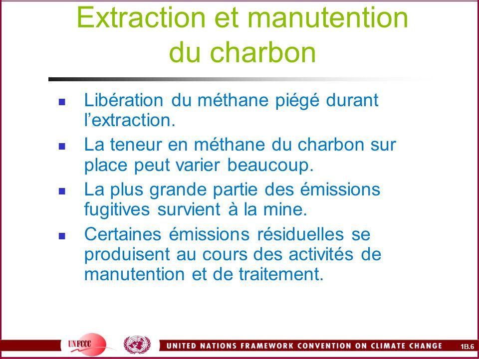 1B.27 Pertes à lentreposage Des pertes surviennent dans les réservoirs de stockage en raison de lébullition ou de la vaporisation instantanée du méthane.