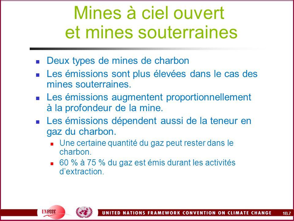 1B.7 Mines à ciel ouvert et mines souterraines Deux types de mines de charbon Les émissions sont plus élevées dans le cas des mines souterraines.