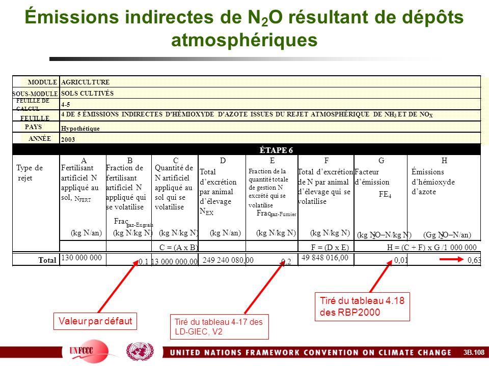 Émissions indirectes de N 2 O résultant de dépôts atmosphériques MODULEAGRICULTURE SOUS-MODULE SOLS CULTIVÉS FEUILLE DE CALCUL 4-5 FEUILLE 4 DE 5 ÉMIS