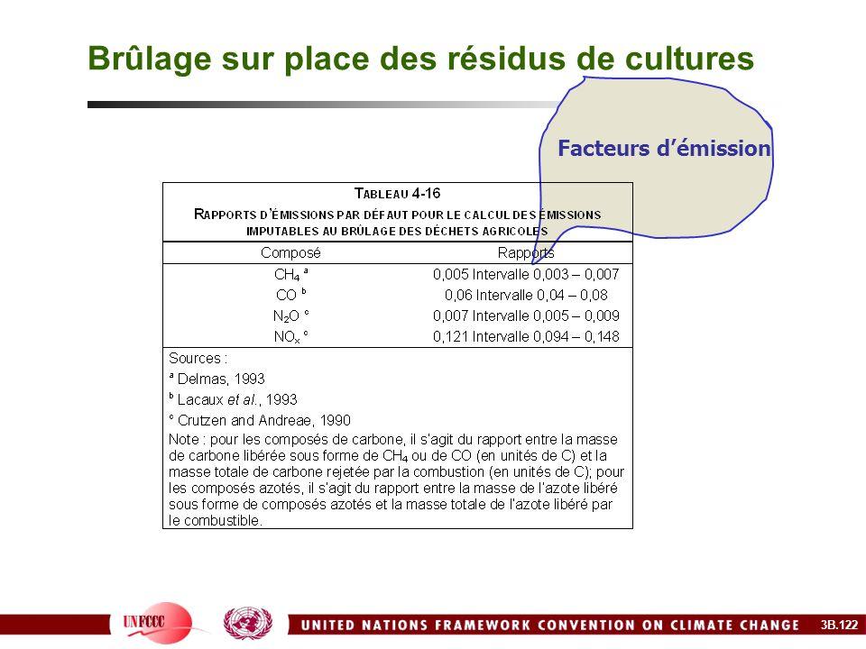 Brûlage sur place des résidus de cultures Facteurs démission 3B.122