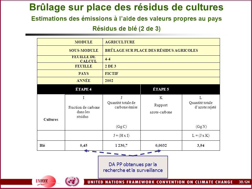 3B.124 Brûlage sur place des résidus de cultures Estimations des émissions à laide des valeurs propres au pays Résidus de blé (2 de 3) 3,940,00321 230