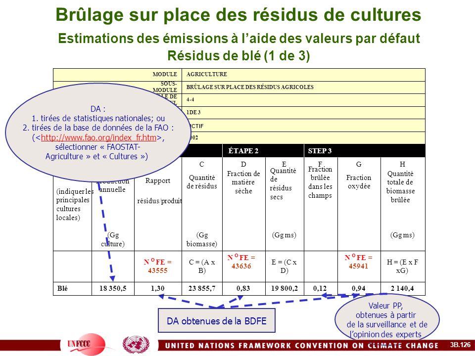 Brûlage sur place des résidus de cultures Estimations des émissions à laide des valeurs par défaut Résidus de blé (1 de 3) 2 140,40,940,1219 800,20,83