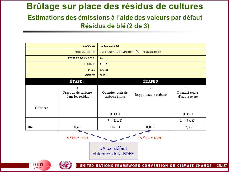 3B.127 Brûlage sur place des résidus de cultures Estimations des émissions à laide des valeurs par défaut Résidus de blé (2 de 3) DA par défaut obtenu