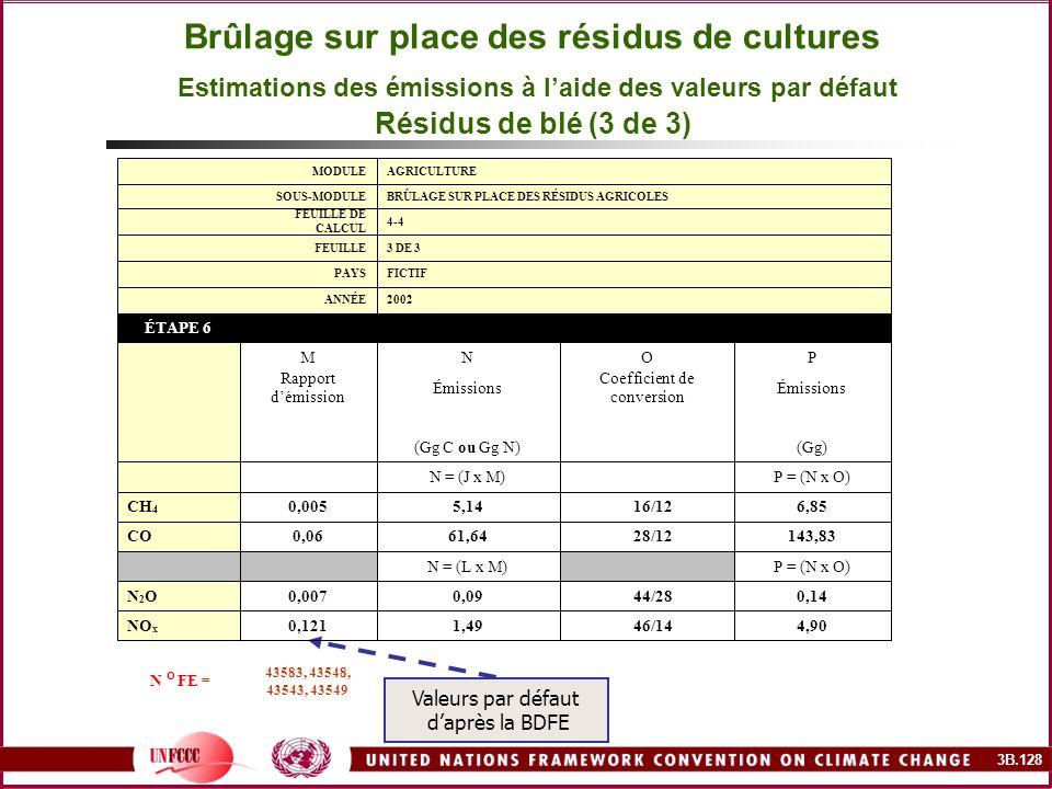 3B.128 Brûlage sur place des résidus de cultures Estimations des émissions à laide des valeurs par défaut Résidus de blé (3 de 3) Valeurs par défaut d