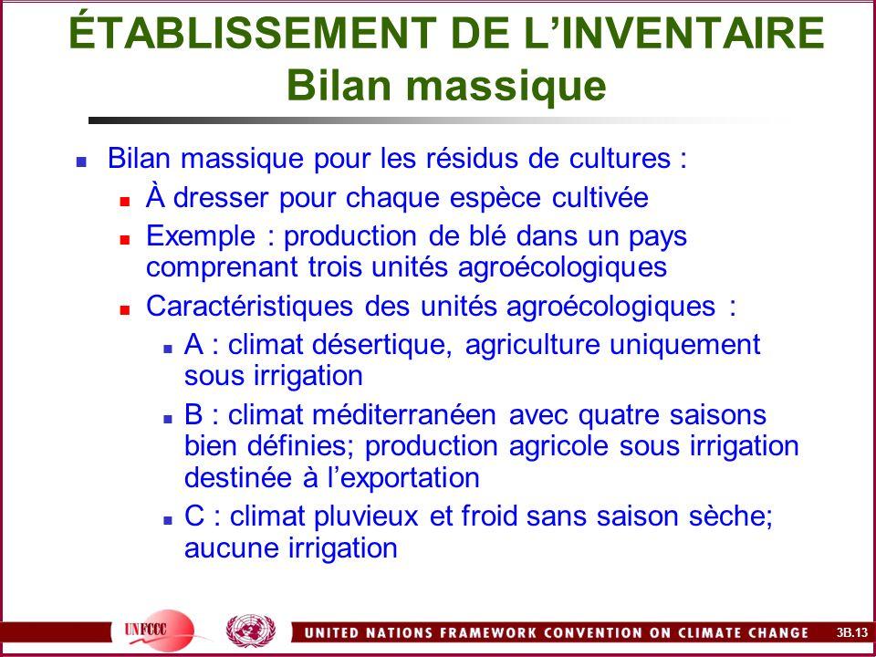 3B.13 ÉTABLISSEMENT DE LINVENTAIRE Bilan massique Bilan massique pour les résidus de cultures : À dresser pour chaque espèce cultivée Exemple : produc